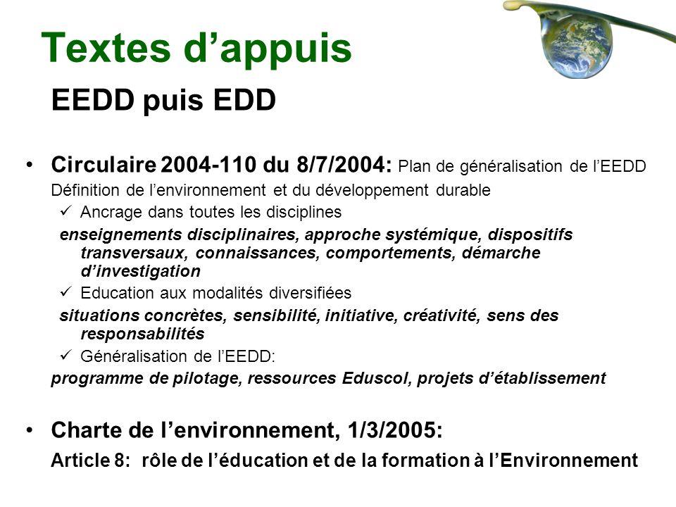 Textes dappuis EEDD puis EDD Circulaire 2004-110 du 8/7/2004: Plan de généralisation de lEEDD Définition de lenvironnement et du développement durable