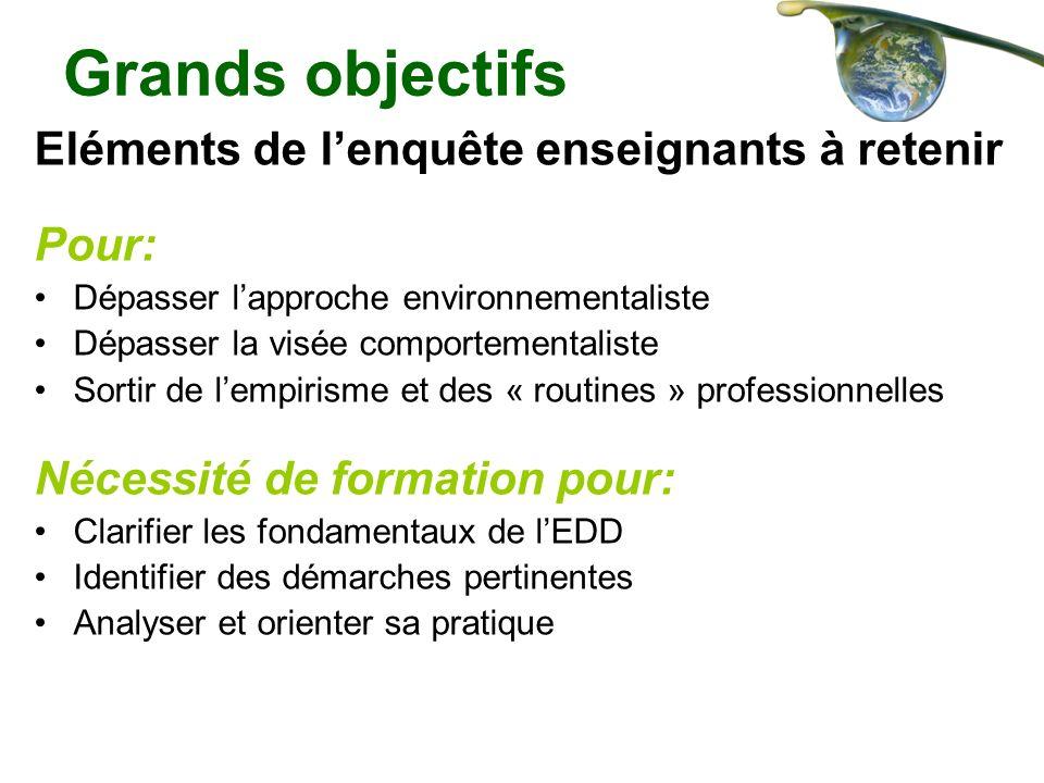 Grands objectifs Eléments de lenquête enseignants à retenir Pour: Dépasser lapproche environnementaliste Dépasser la visée comportementaliste Sortir d