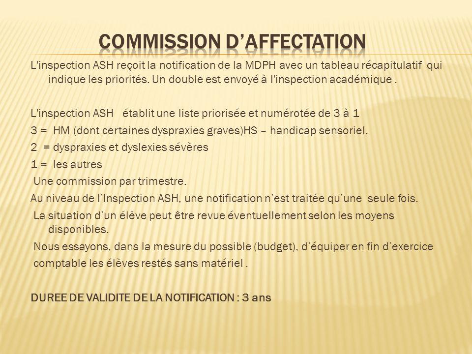 L'inspection ASH reçoit la notification de la MDPH avec un tableau récapitulatif qui indique les priorités. Un double est envoyé à l'inspection académ