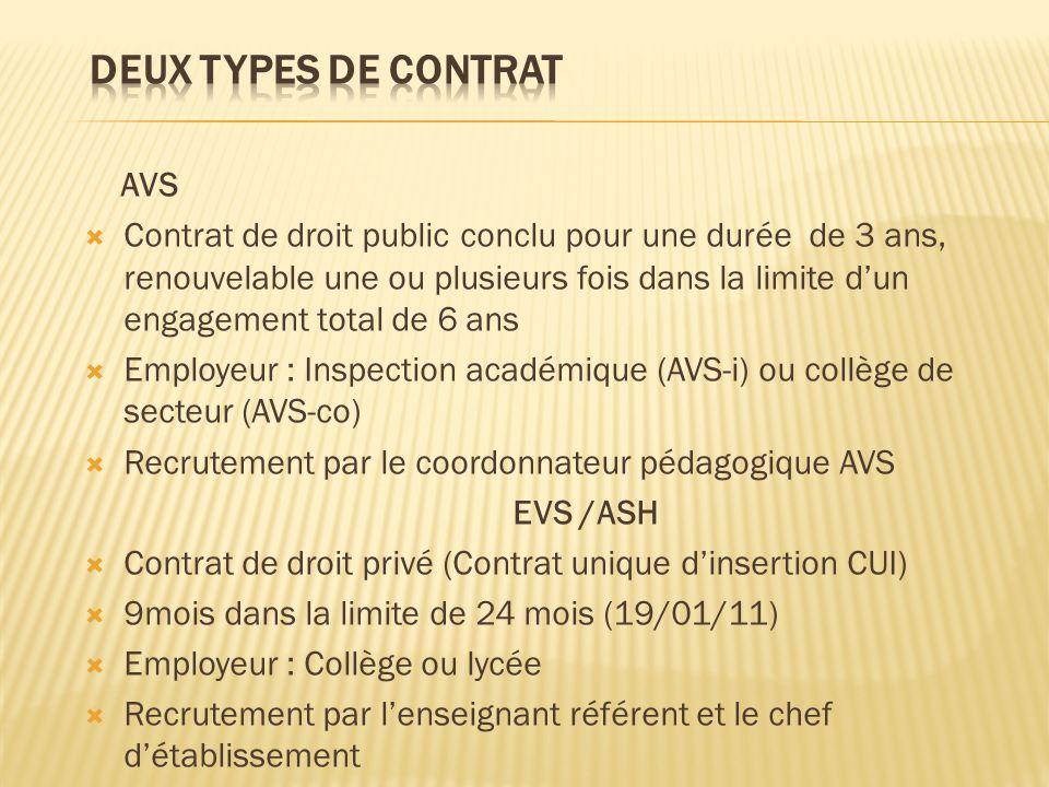 AVS Contrat de droit public conclu pour une durée de 3 ans, renouvelable une ou plusieurs fois dans la limite dun engagement total de 6 ans Employeur