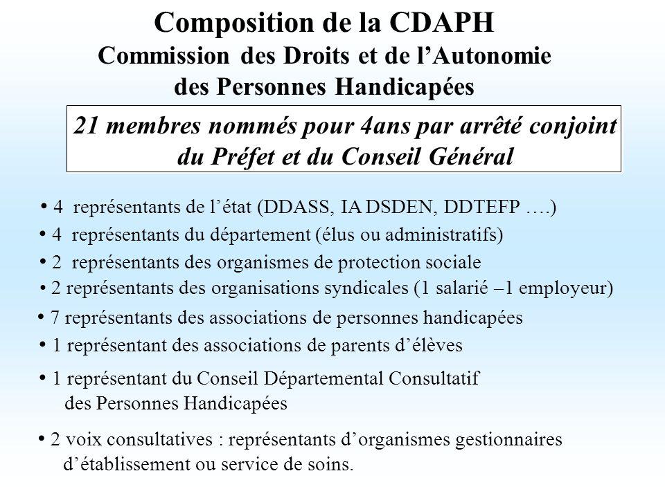 Composition de la CDAPH Commission des Droits et de lAutonomie des Personnes Handicapées 21 membres nommés pour 4ans par arrêté conjoint du Préfet et