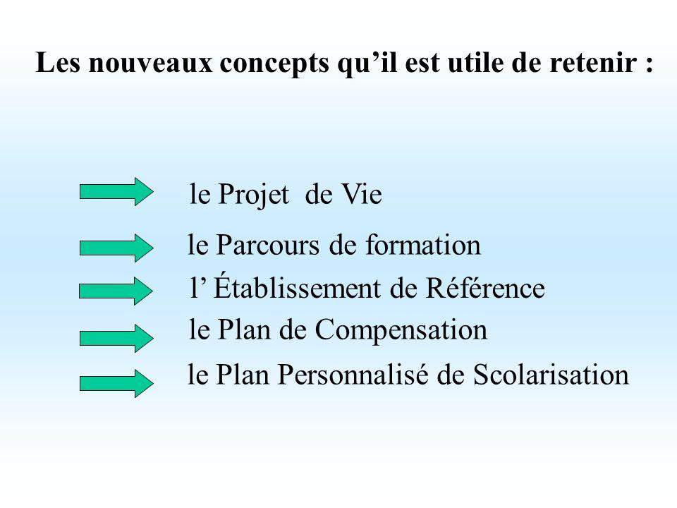 Les nouveaux concepts quil est utile de retenir : le Projet de Vie le Parcours de formation l Établissement de Référence le Plan de Compensation le Pl