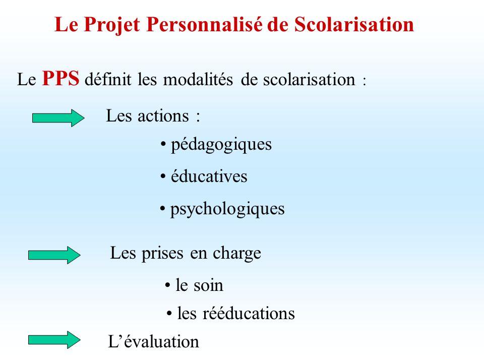 Le Projet Personnalisé de Scolarisation Le PPS définit les modalités de scolarisation : pédagogiques éducatives psychologiques le soin les rééducation