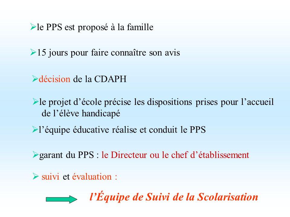 le PPS est proposé à la famille 15 jours pour faire connaître son avis décision de la CDAPH le projet décole précise les dispositions prises pour lacc