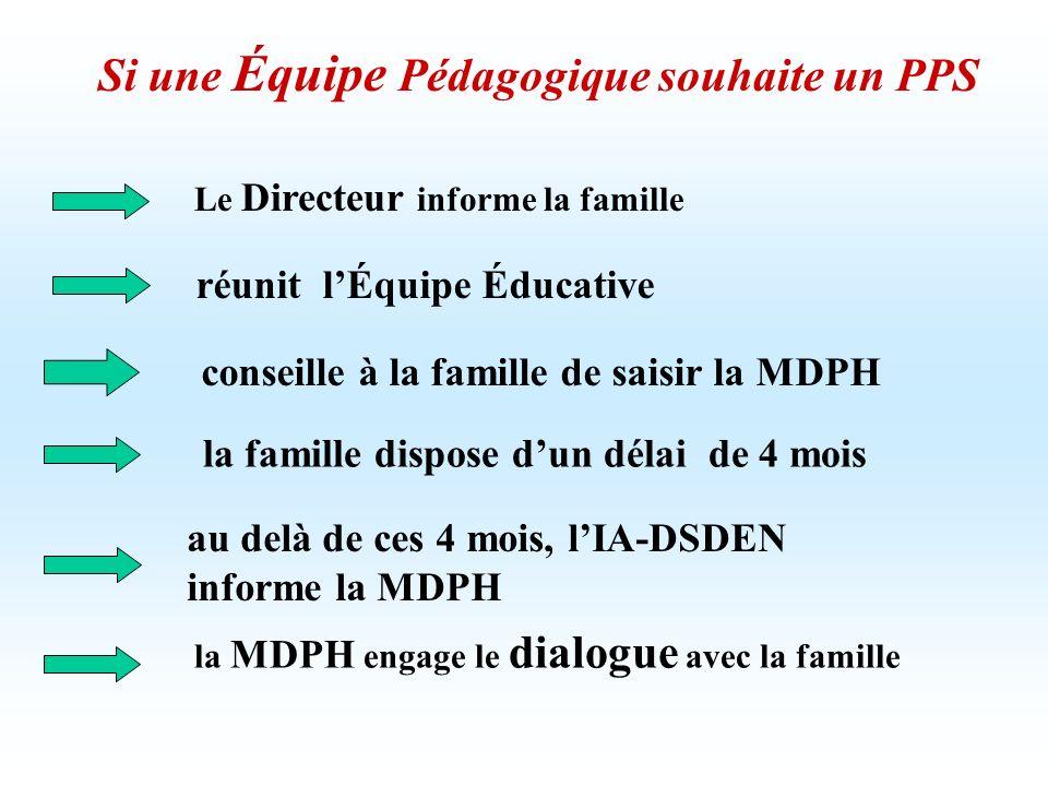Si une Équipe Pédagogique souhaite un PPS Le Directeur informe la famille réunit lÉquipe Éducative conseille à la famille de saisir la MDPH la famille