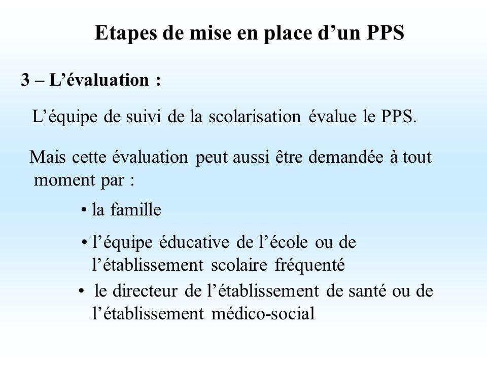 Etapes de mise en place dun PPS 3 – Lévaluation : Léquipe de suivi de la scolarisation évalue le PPS. Mais cette évaluation peut aussi être demandée à