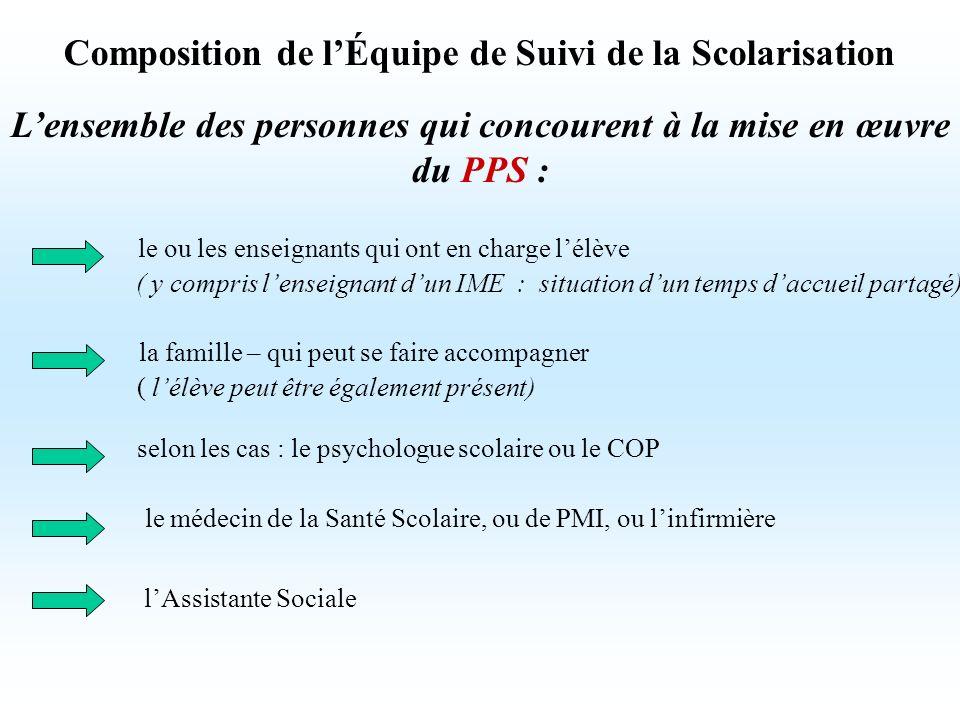 Composition de lÉquipe de Suivi de la Scolarisation Lensemble des personnes qui concourent à la mise en œuvre du PPS : le ou les enseignants qui ont e