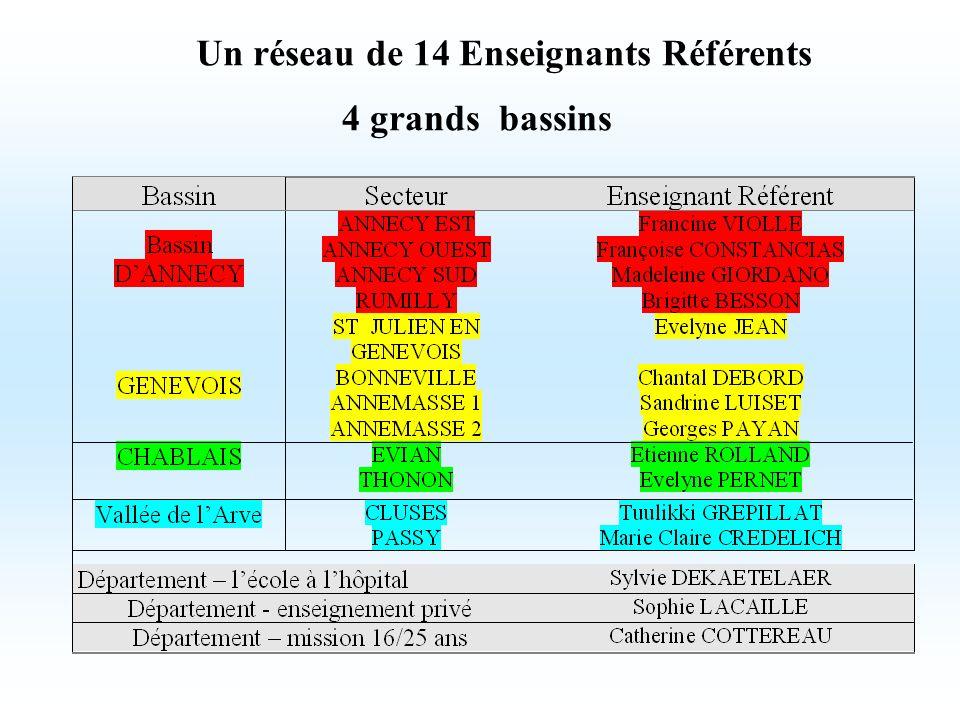 Un réseau de 14 Enseignants Référents 4 grands bassins