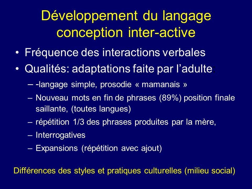 Développement du langage conception inter-active Fréquence des interactions verbales Qualités: adaptations faite par ladulte: –- langage simple, proso