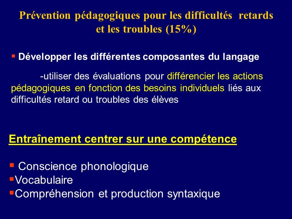 Prévention pédagogiques pour les difficultés retards et les troubles (15%) Développer les différentes composantes du langage -utiliser des évaluations