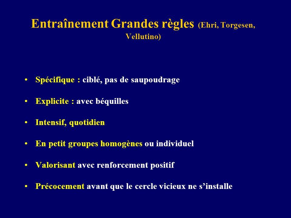 Entraînement Grandes règles (Ehri, Torgesen, Vellutino) Spécifique : ciblé, pas de saupoudrage Explicite : avec béquilles Intensif, quotidien En petit