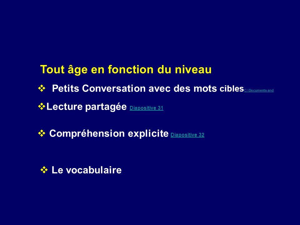 Tout âge en fonction du niveau Petits Conversation avec des mots cibles C:\Documents and C:\Documents and Lecture partagée Diapositive 31 Diapositive