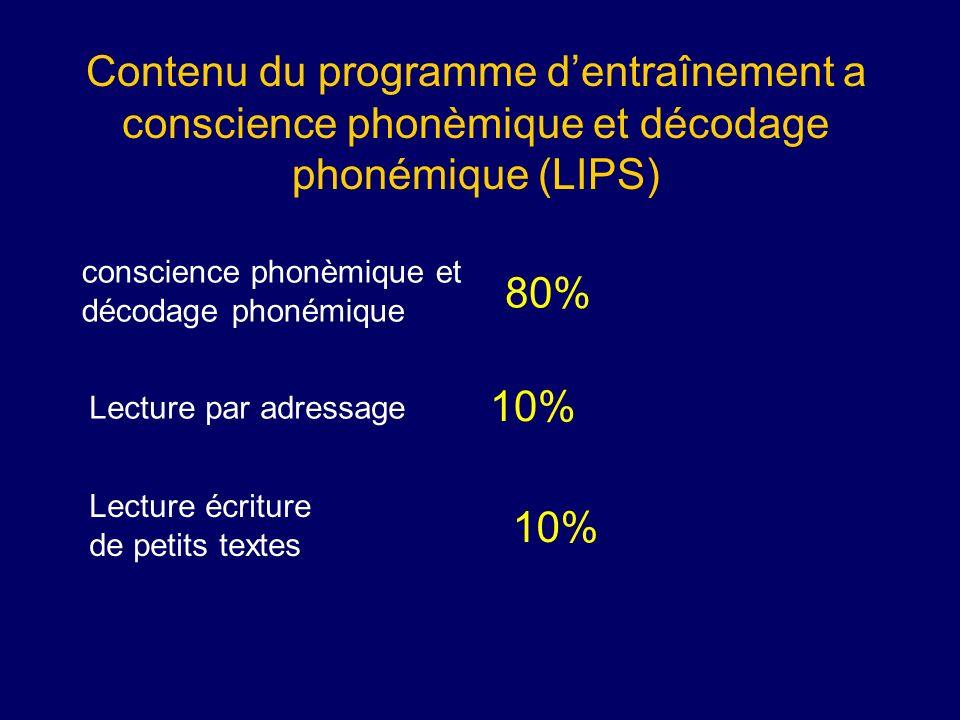 Contenu du programme dentraînement a conscience phonèmique et décodage phonémique (LIPS) conscience phonèmique et décodage phonémique Lecture par adre