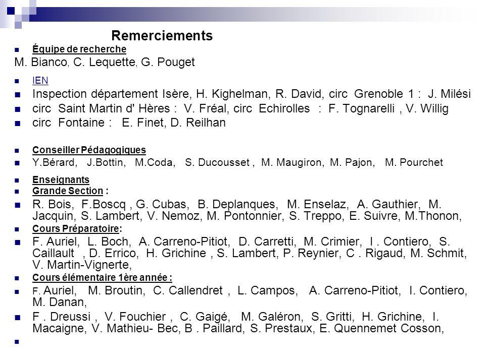 Remerciements Équipe de recherche M. Bianco, C. Lequette, G. Pouget IEN Inspection département Isère, H. Kighelman, R. David, circ Grenoble 1 : J. Mil