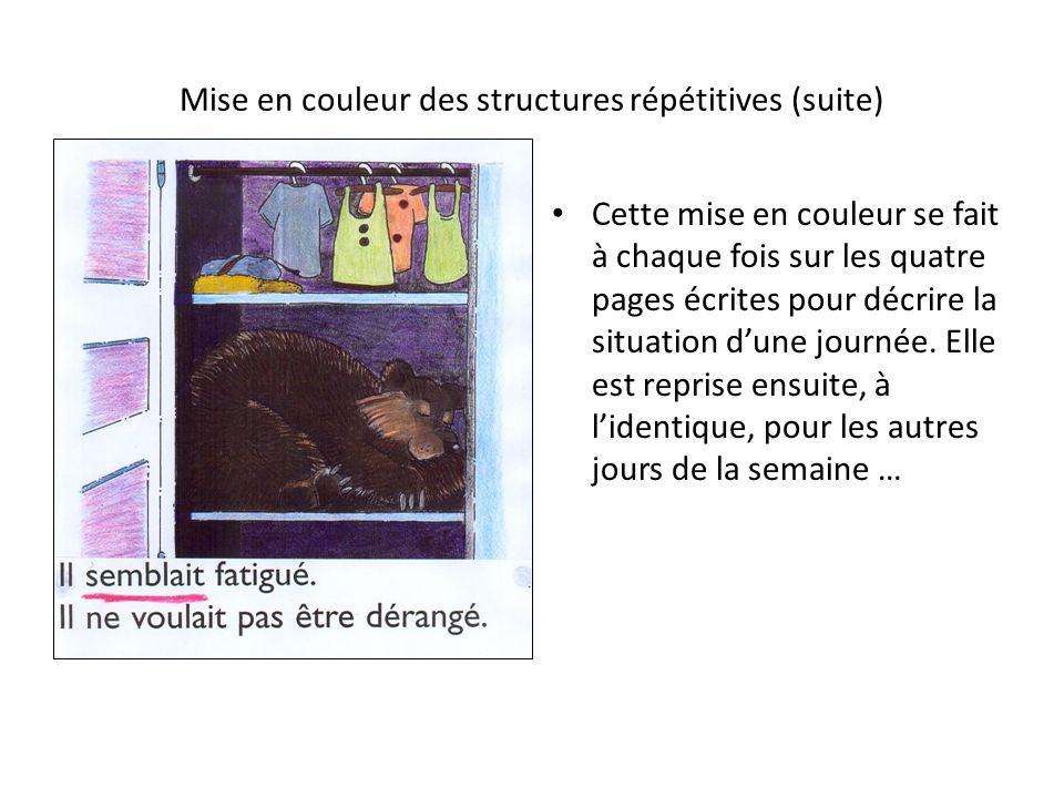 Mise en couleur des structures répétitives (suite) Cette mise en couleur se fait à chaque fois sur les quatre pages écrites pour décrire la situation dune journée.