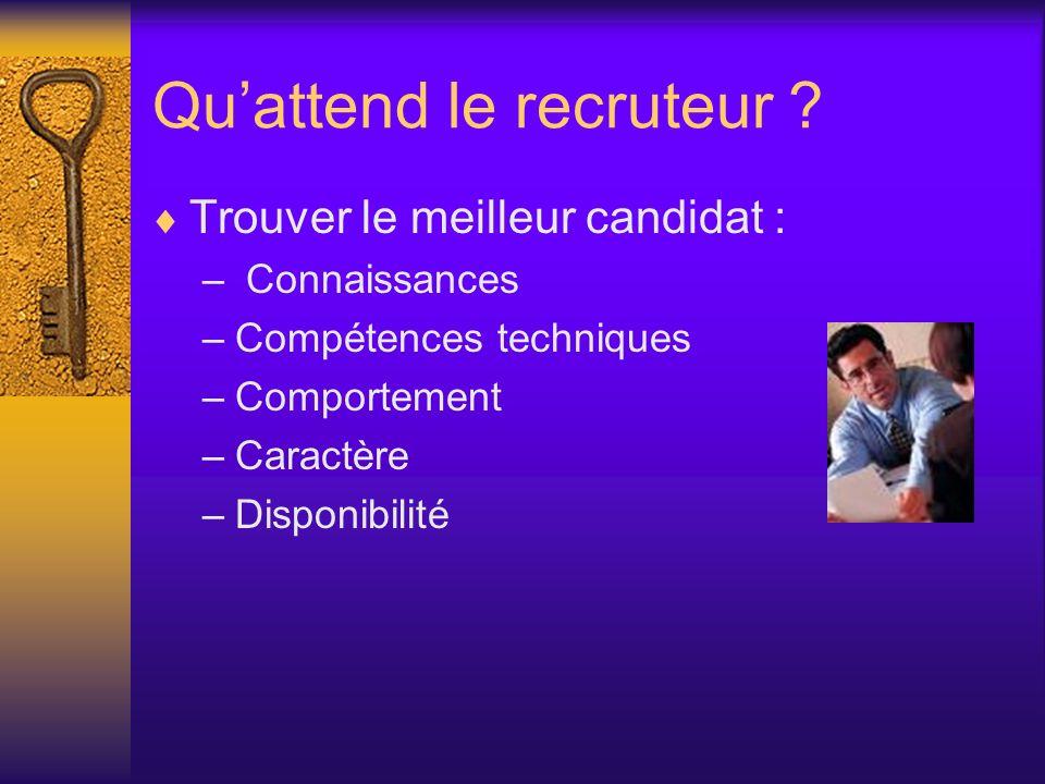Quattend le recruteur ? Trouver le meilleur candidat : – Connaissances –Compétences techniques –Comportement –Caractère –Disponibilité