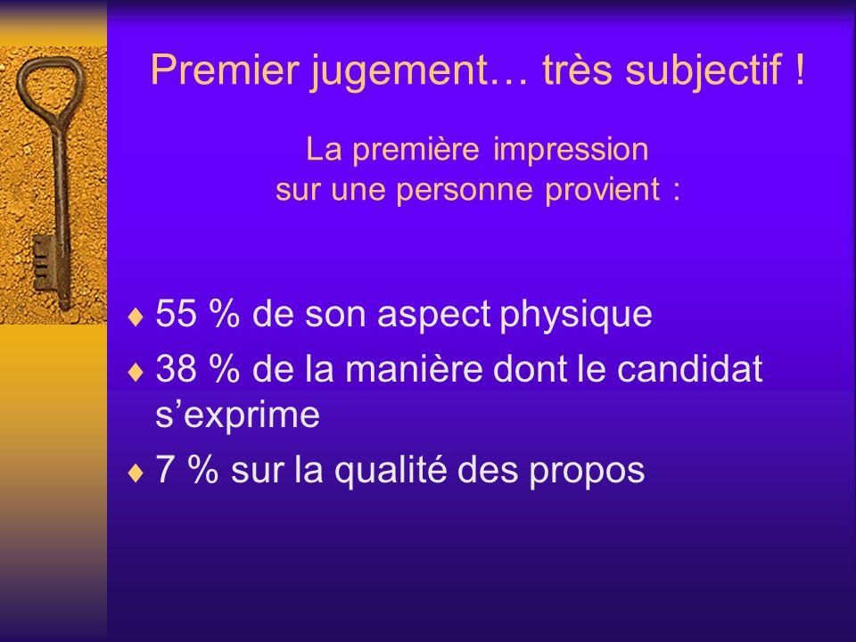 Premier jugement… très subjectif ! 55 % de son aspect physique 38 % de la manière dont le candidat sexprime 7 % sur la qualité des propos La première