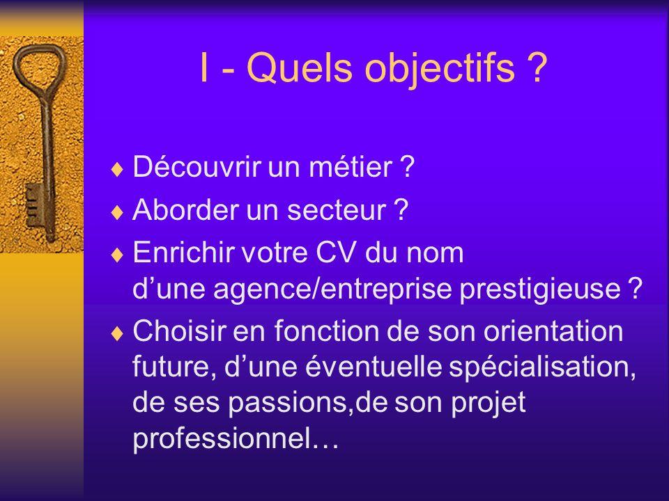 I - Quels objectifs ? Découvrir un métier ? Aborder un secteur ? Enrichir votre CV du nom dune agence/entreprise prestigieuse ? Choisir en fonction de