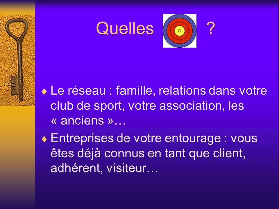 Quelles ? Le réseau : famille, relations dans votre club de sport, votre association, les « anciens »… Entreprises de votre entourage : vous êtes déjà