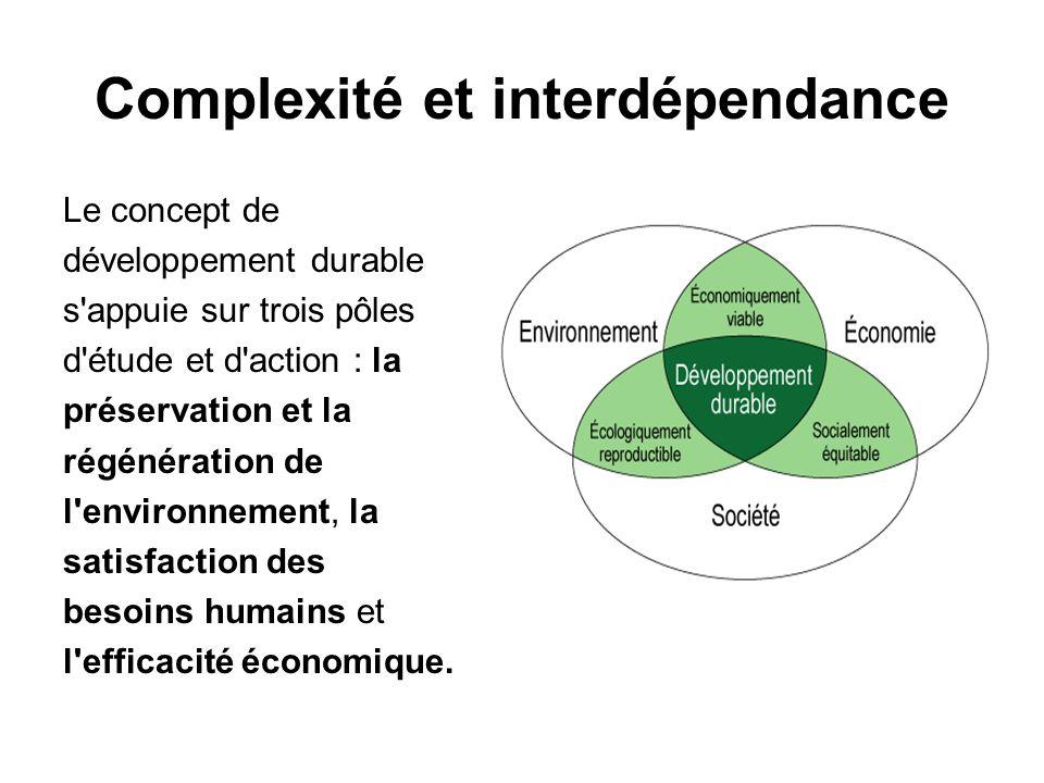 http://eduscol.education.fr/