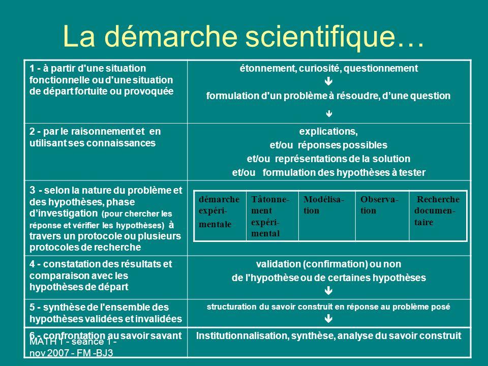 MATH 1 - séance 1 - nov 2007 - FM -BJ3 La démarche scientifique… 1 - à partir d une situation fonctionnelle ou d une situation de départ fortuite ou provoquée étonnement, curiosité, questionnement formulation d un problème à résoudre, dune question 2 - par le raisonnement et en utilisant ses connaissances explications, et/ou réponses possibles et/ou représentations de la solution et/ou formulation des hypothèses à tester 3 - selon la nature du problème et des hypothèses, phase dinvestigation (pour chercher les réponse et vérifier les hypothèses) à travers un protocole ou plusieurs protocoles de recherche 4 - constatation des résultats et comparaison avec les hypothèses de départ validation (confirmation) ou non de l hypothèse ou de certaines hypothèses 5 - synthèse de l ensemble des hypothèses validées et invalidées structuration du savoir construit en réponse au problème posé 6 - confrontation au savoir savantInstitutionnalisation, synthèse, analyse du savoir construit démarche expéri- mentale Tâtonne- ment expéri- mental Modélisa- tion Observa- tion Recherche documen- taire