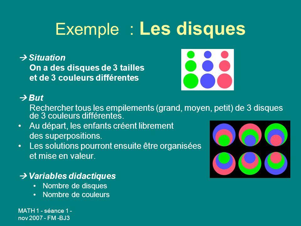 MATH 1 - séance 1 - nov 2007 - FM -BJ3 Exemple : Les disques Situation On a des disques de 3 tailles et de 3 couleurs différentes But Rechercher tous les empilements (grand, moyen, petit) de 3 disques de 3 couleurs différentes.