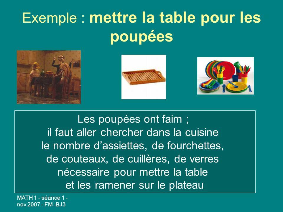 MATH 1 - séance 1 - nov 2007 - FM -BJ3 Exemple : mettre la table pour les poupées Les poupées ont faim ; il faut aller chercher dans la cuisine le nom
