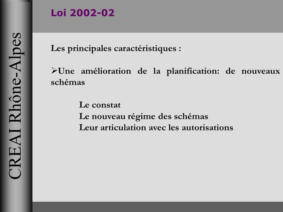 CREAI Rhône-Alpes Loi 2002-02 Les principales caractéristiques : Une amélioration de la planification: de nouveaux schémas Le constat Le nouveau régim
