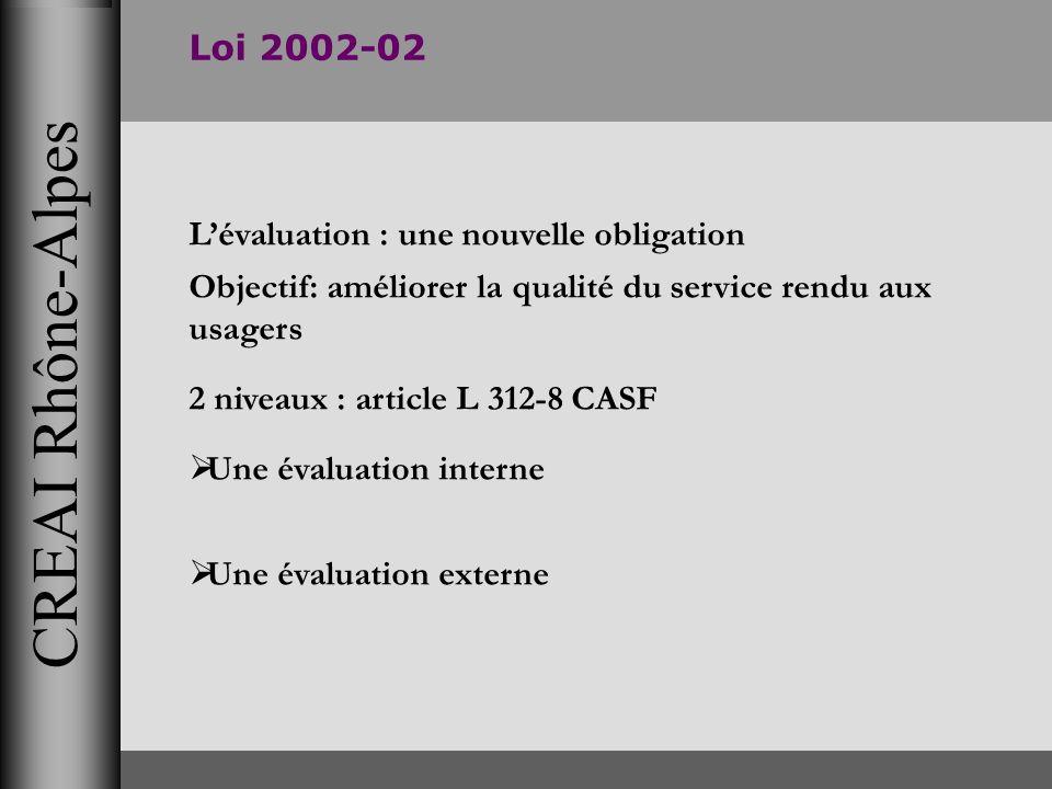 CREAI Rhône-Alpes Loi 2002-02 Lévaluation : une nouvelle obligation Objectif: améliorer la qualité du service rendu aux usagers 2 niveaux : article L