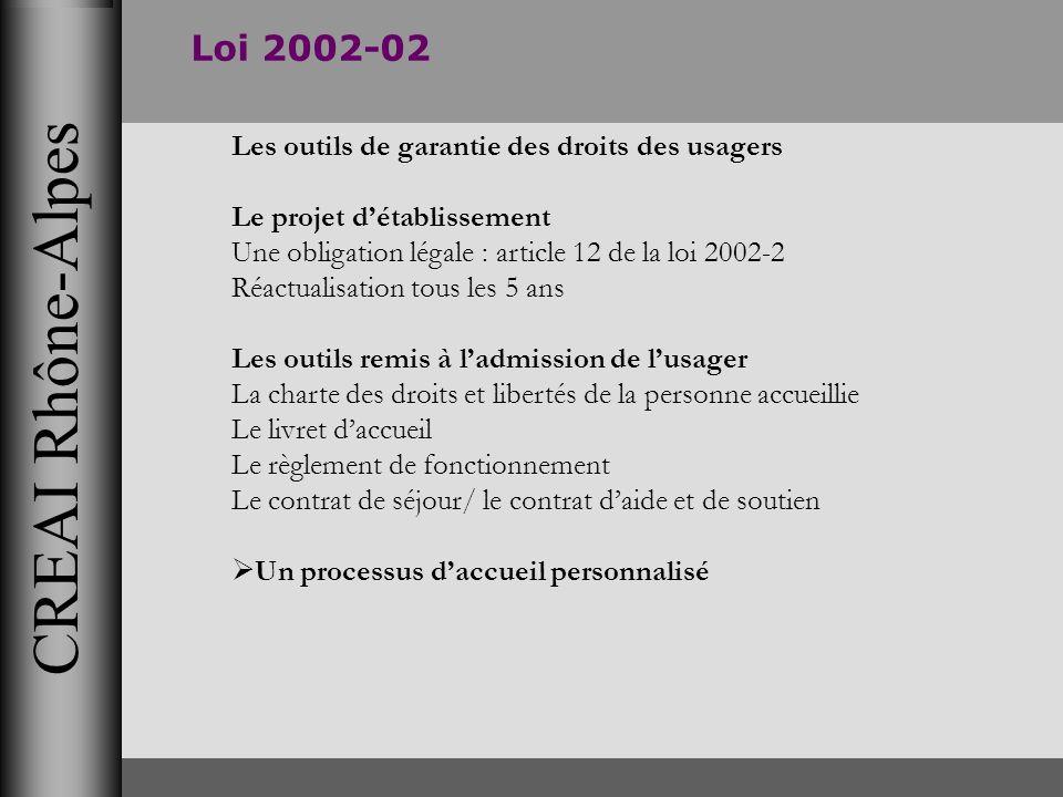 CREAI Rhône-Alpes Loi 2002-02 Les outils de garantie des droits des usagers Le projet détablissement Une obligation légale : article 12 de la loi 2002