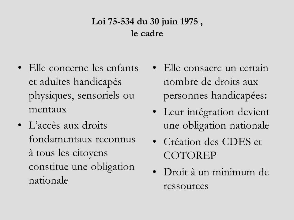 Loi 75-534 du 30 juin 1975, le cadre Elle concerne les enfants et adultes handicapés physiques, sensoriels ou mentaux Laccès aux droits fondamentaux r