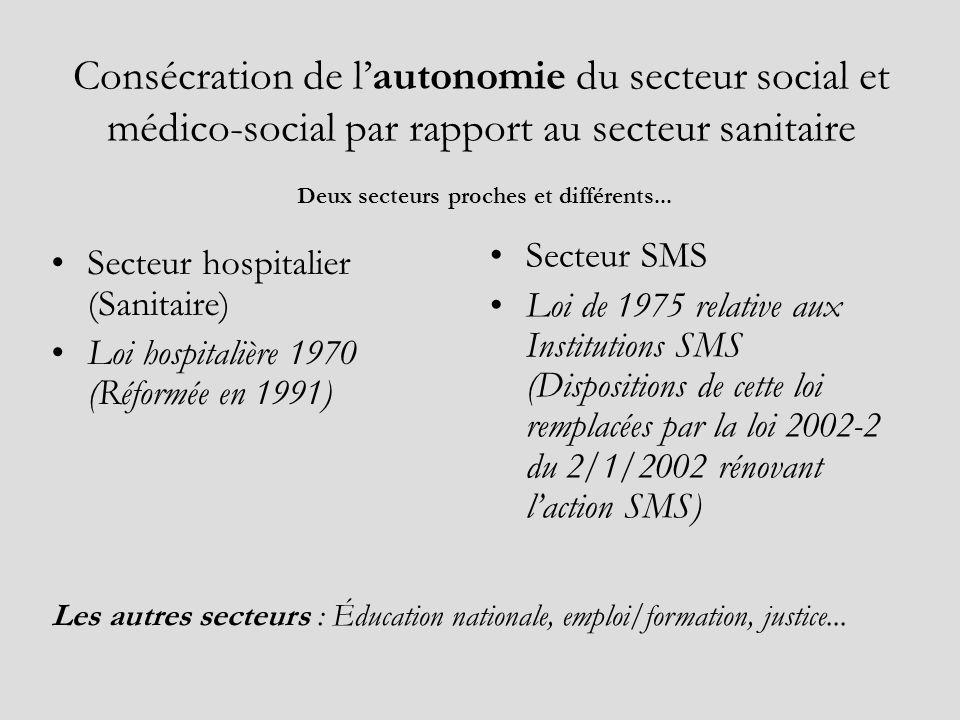 Consécration de lautonomie du secteur social et médico-social par rapport au secteur sanitaire Deux secteurs proches et différents... Secteur hospital