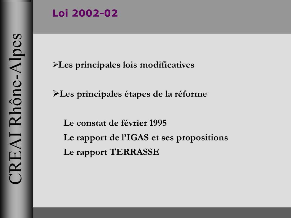 CREAI Rhône-Alpes Loi 2002-02 Les principales lois modificatives Les principales étapes de la réforme Le constat de février 1995 Le rapport de lIGAS e