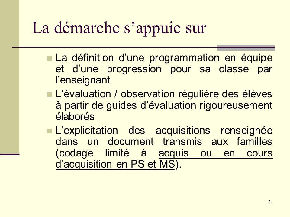 11 La démarche sappuie sur La définition dune programmation en équipe et dune progression pour sa classe par lenseignant Lévaluation / observation rég