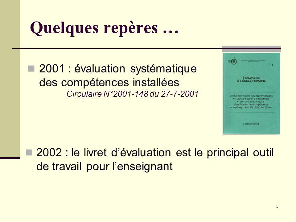 5 Quelques repères … 2001 : évaluation systématique des compétences installées Circulaire N°2001-148 du 27-7-2001 2002 : le livret dévaluation est le