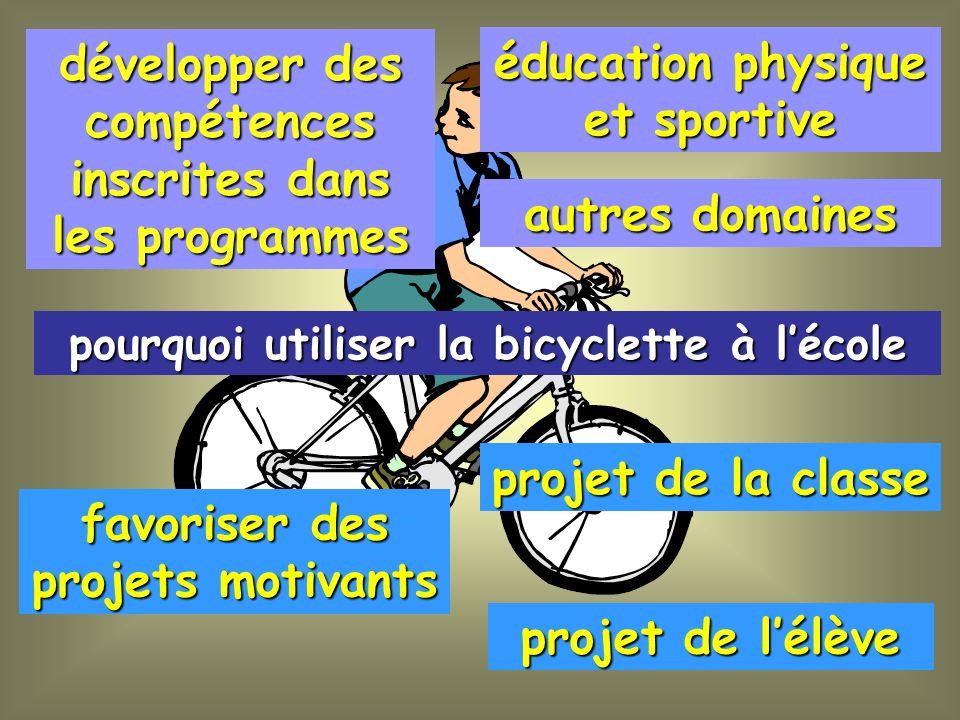 La bicyclette à lécole R PONVIANNE CPD EPS IA 38 Avril 2005 Franchir un carrefour Première solution 1/3