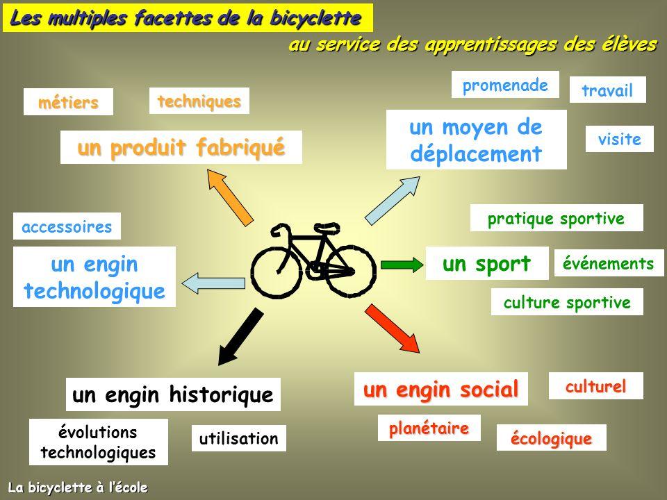 La bicyclette à lécole R PONVIANNE CPD EPS IA 38 Avril 2005 2/3