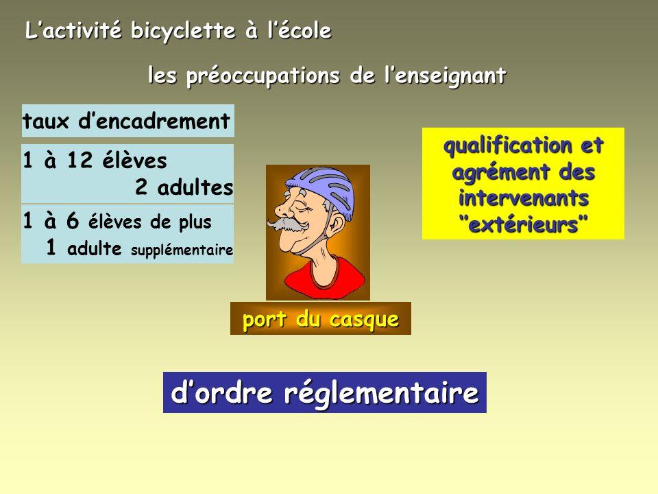 La bicyclette à lécole la bicyclette les conditions de pratique Lactivité bicyclette à lécole les préoccupations de lenseignant dordre sécuritaire lorganisation