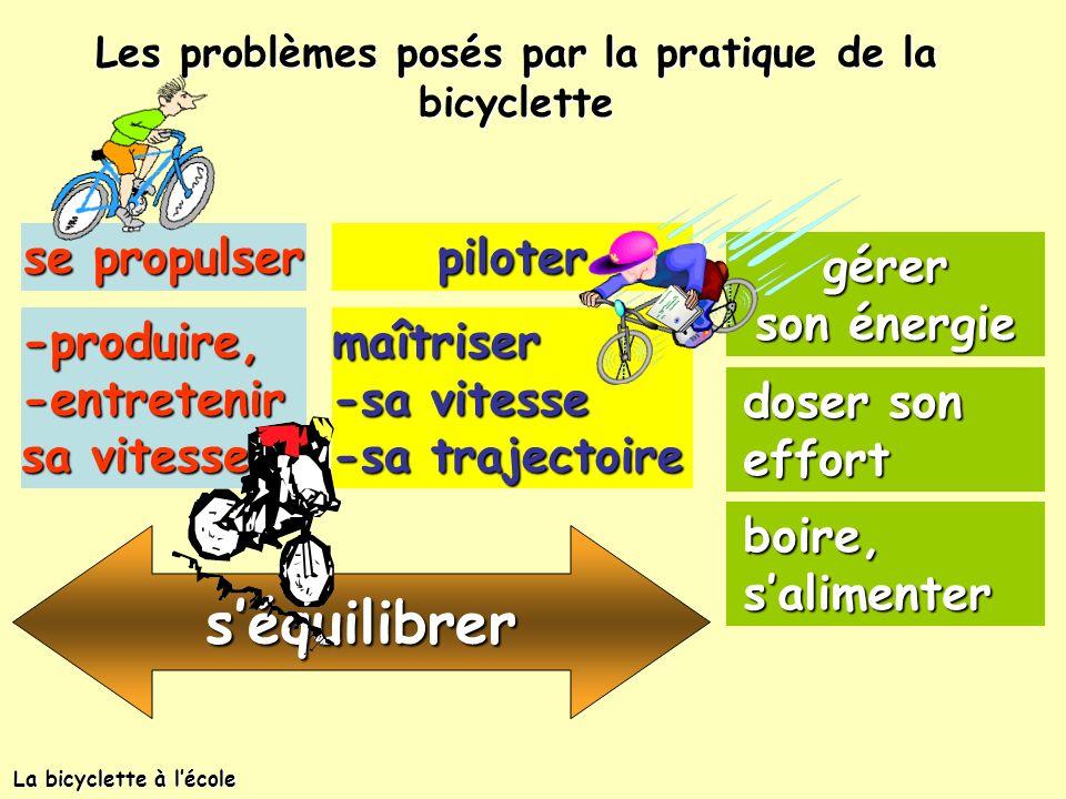 La bicyclette à lécole R PONVIANNE CPD EPS IA 38 Avril 2005 3/5