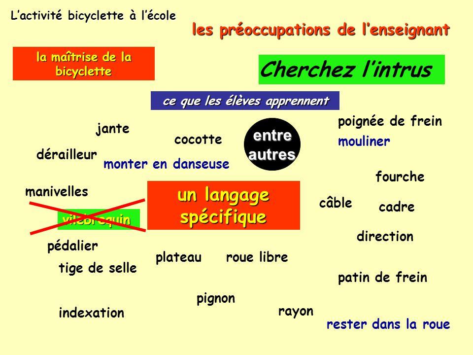 La bicyclette à lécole R PONVIANNE CPD EPS IA 38 Avril 2005 4/5
