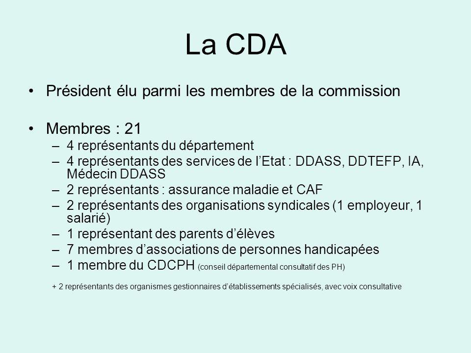 La CDA Président élu parmi les membres de la commission Membres : 21 –4 représentants du département –4 représentants des services de lEtat : DDASS, DDTEFP, IA, Médecin DDASS –2 représentants : assurance maladie et CAF –2 représentants des organisations syndicales (1 employeur, 1 salarié) –1 représentant des parents délèves –7 membres dassociations de personnes handicapées –1 membre du CDCPH (conseil départemental consultatif des PH) + 2 représentants des organismes gestionnaires détablissements spécialisés, avec voix consultative