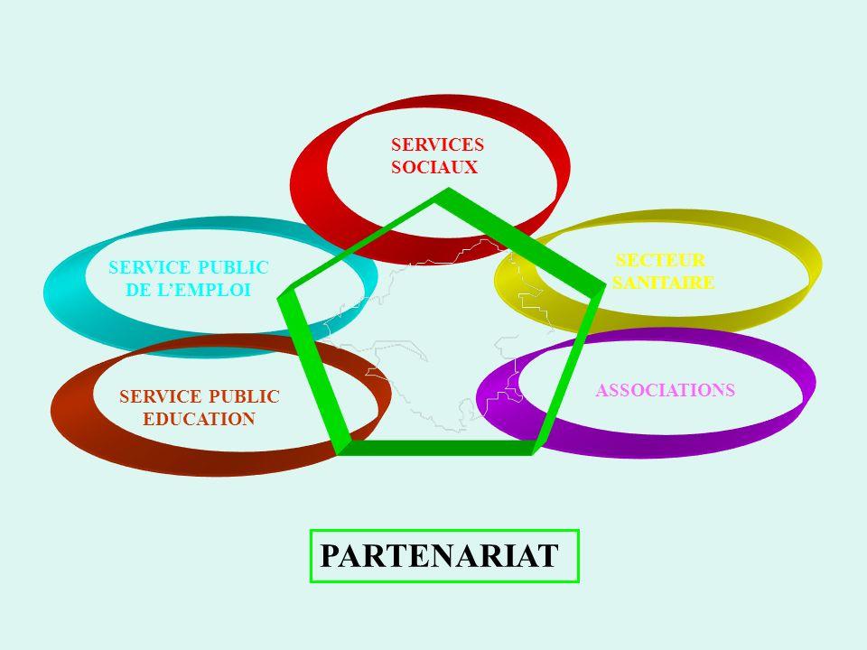 SECTEUR SANITAIRE SERVICES SOCIAUX SERVICE PUBLIC DE LEMPLOI SERVICE PUBLIC EDUCATION ASSOCIATIONS PARTENARIAT 44