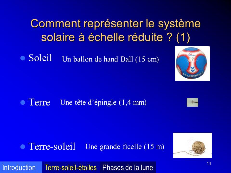 11 Comment représenter le système solaire à échelle réduite ? (1) Soleil Terre Terre-soleil Un ballon de hand Ball (15 cm) Une tête dépingle (1,4 mm)