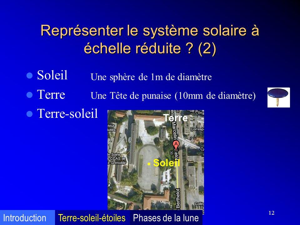 12 Représenter le système solaire à échelle réduite ? (2) Soleil Terre Terre-soleil Une sphère de 1m de diamètre Terre Soleil Une Tête de punaise (10m