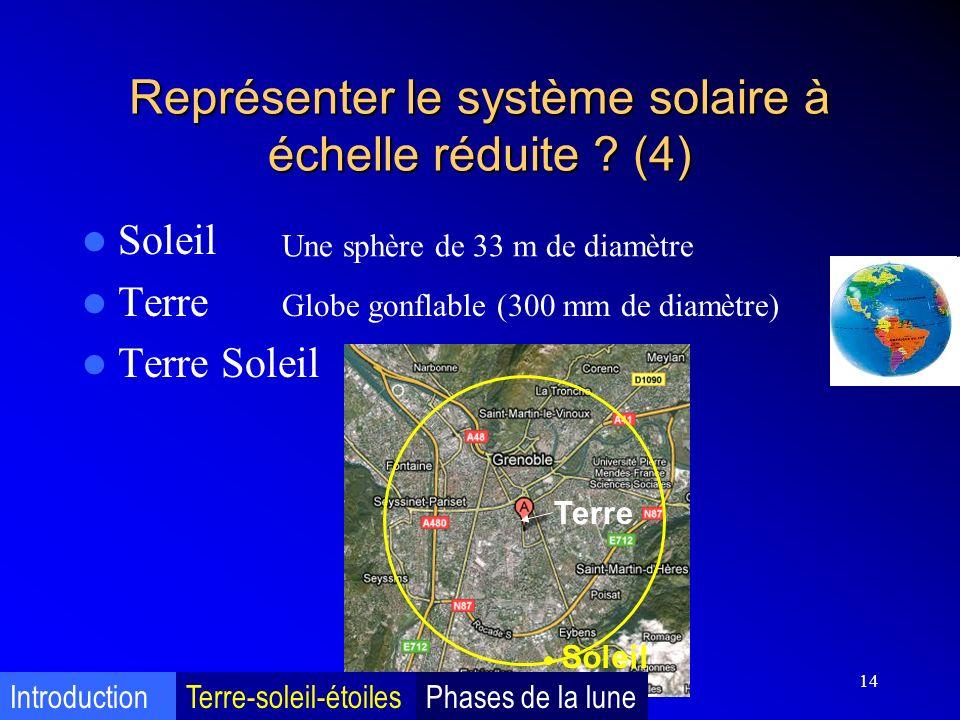 14 Représenter le système solaire à échelle réduite ? (4) Soleil Terre Terre Soleil Une sphère de 33 m de diamètre Soleil Terre Globe gonflable (300 m