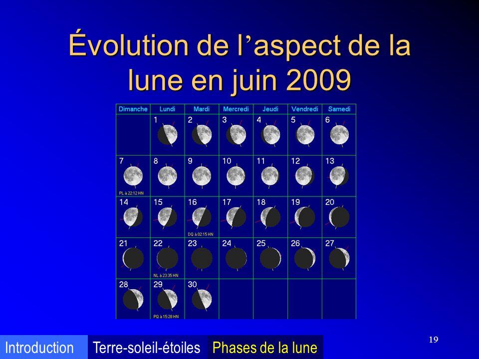 19 Évolution de l aspect de la lune en juin 2009 IntroductionTerre-soleil-étoilesPhases de la lune