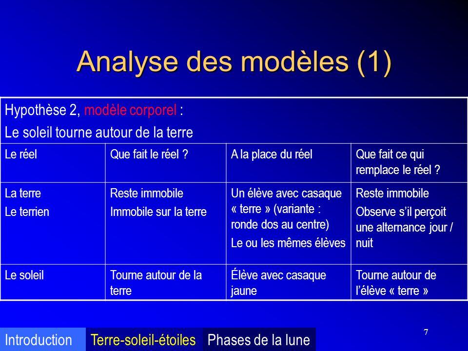 7 Analyse des modèles (1) Hypothèse 2, modèle corporel : Le soleil tourne autour de la terre Le réelQue fait le réel ?A la place du réelQue fait ce qu