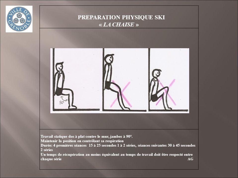 PREPARATION PHYSIQUE SKI « LA CHAISE » Travail statique dos à plat contre le mur, jambes à 90°. Maintenir la position en contrôlant sa respiration Dur