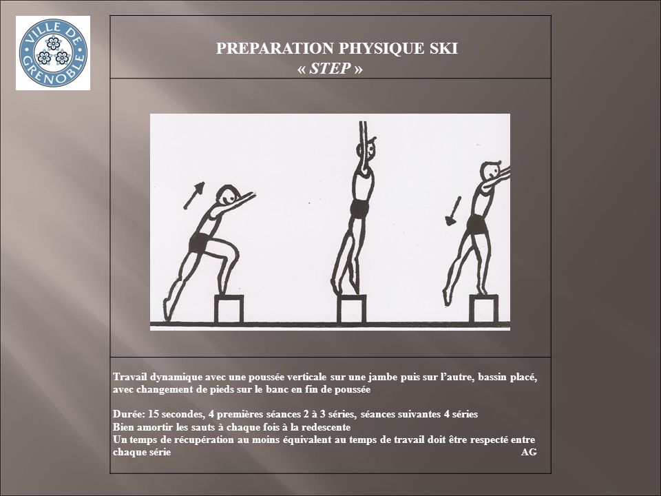 PREPARATION PHYSIQUE SKI « STEP » Travail dynamique avec une poussée verticale sur une jambe puis sur lautre, bassin placé, avec changement de pieds sur le banc en fin de poussée Durée: 15 secondes, 4 premières séances 2 à 3 séries, séances suivantes 4 séries Bien amortir les sauts à chaque fois à la redescente Un temps de récupération au moins équivalent au temps de travail doit être respecté entre chaque série AG