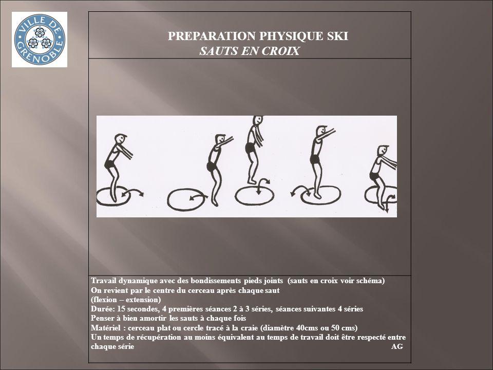 PREPARATION PHYSIQUE SKI SAUTS EN CROIX Travail dynamique avec des bondissements pieds joints (sauts en croix voir schéma) On revient par le centre du cerceau après chaque saut (flexion – extension) Durée: 15 secondes, 4 premières séances 2 à 3 séries, séances suivantes 4 séries Penser à bien amortir les sauts à chaque fois Matériel : cerceau plat ou cercle tracé à la craie (diamètre 40cms ou 50 cms) Un temps de récupération au moins équivalent au temps de travail doit être respecté entre chaque série AG
